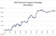 2019 Summer League HDAFU Tables – Campaign Report: £8k+ in 288 Da...