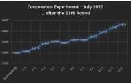 Coronavirus Experiment: Over Under Betting after Interruption...